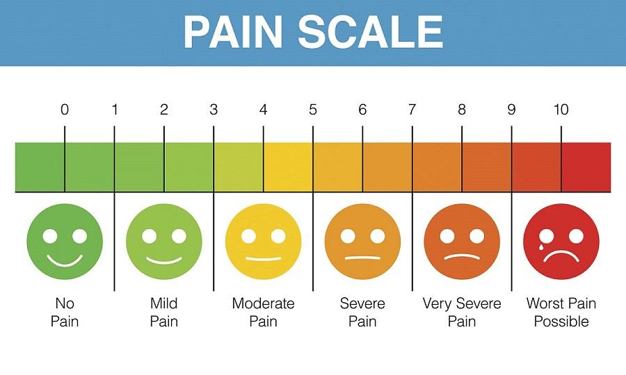 درجه بندی درد سنگ کلیه در زنان و مردان
