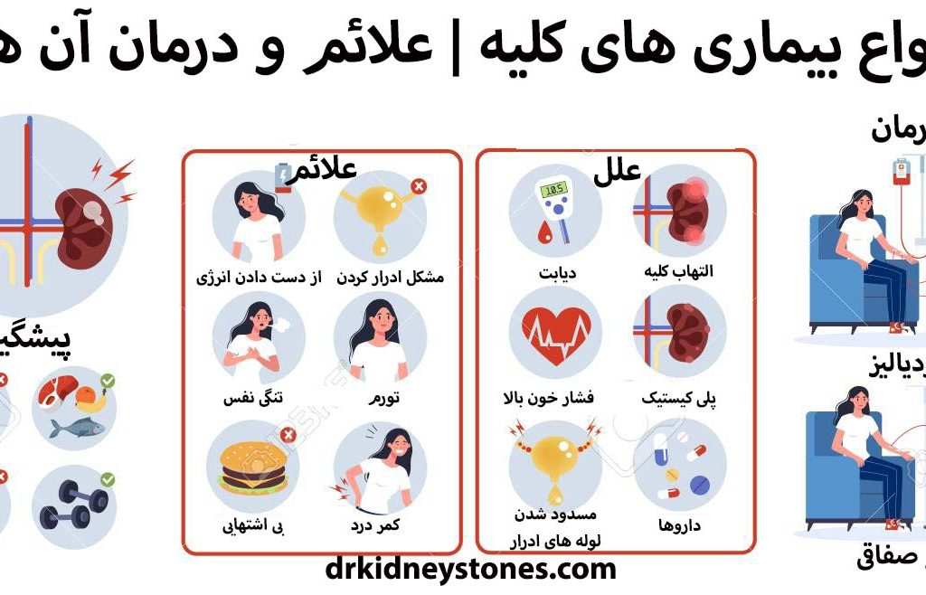 انواع بیماری های کلیه